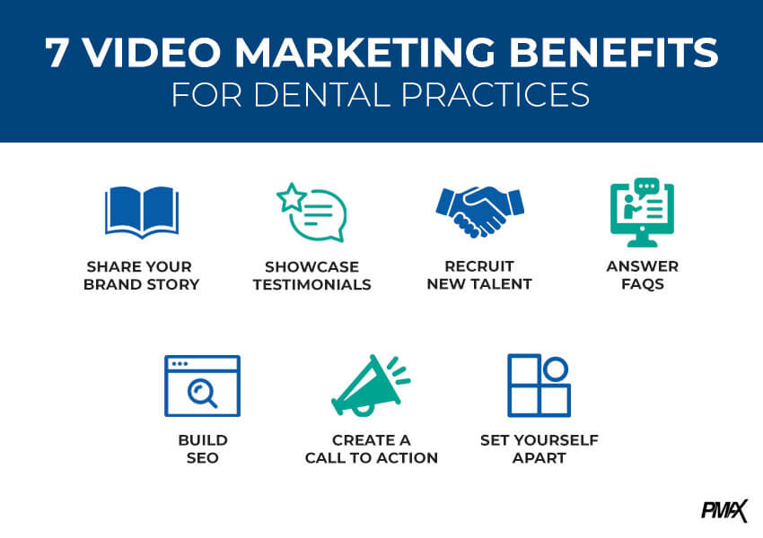 dental video marketing Grand Rapids MI